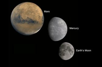 Масса планеты Марс