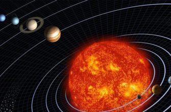 Тест, планеты Солнечной системы