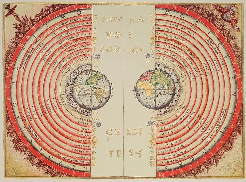 «Фигура небесных тел» — иллюстрация геоцентрической системы мира Птолемея, сделанная португальским картографом Бартоломеу Велью в 1568 году. Хранится в Национальной библиотеке Франции