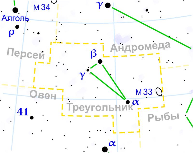 M 33 галактика в Треугольнике