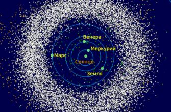 Масштаб Солнечной системы
