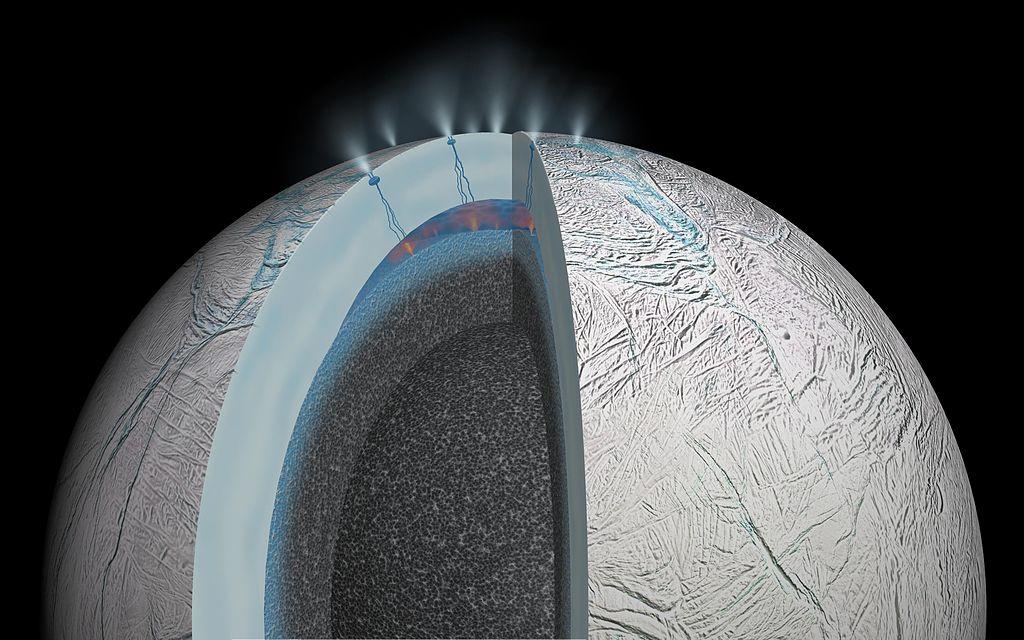 Предполагаемая схема активности гидротермальных источников