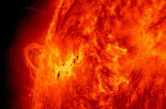 Солнечная активность