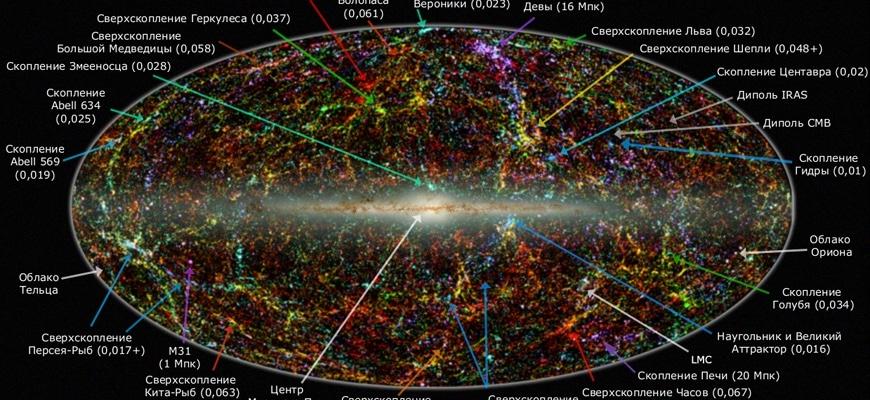 Галактическая нить