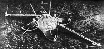 Автоматическая лунная станция «Луна-13». 1 - лепестковые антенны, 2 - штыревые антенны, 3 - механизмы выноса приборов, 4 - механический грунтометр, 5 - радиационный плотномер, 6 - телевизионная камера.